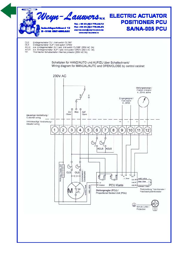 Fein Schaltplan Des Schaltschranks Fotos - Elektrische Schaltplan ...